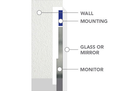 In-Wall Mounting Recessed